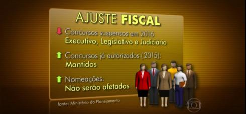 Concurso da ANP mantido segundo imagem da Globo